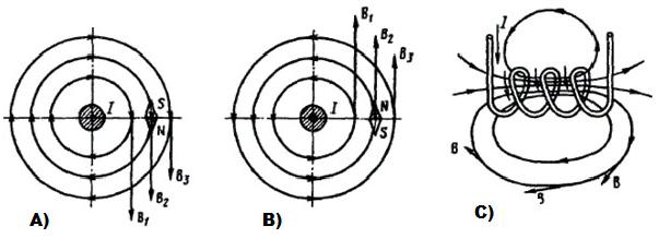 magnetic field NOVOTEST 12
