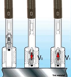 D-type probe